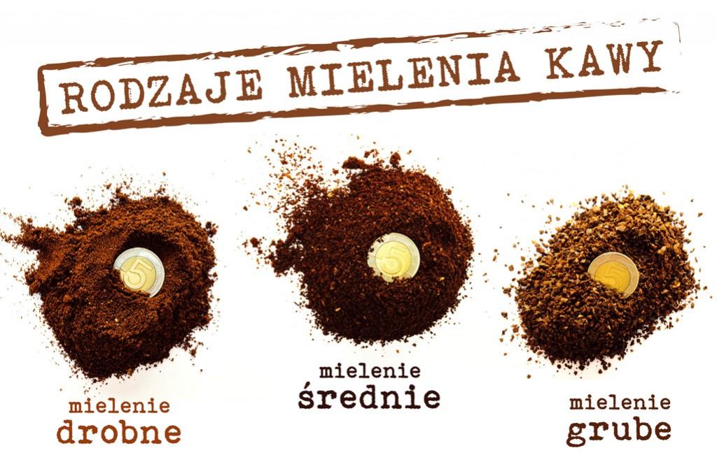 rodzaje-mielenia-kawy